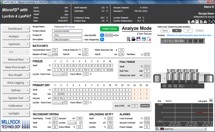 microFD Analyze mode