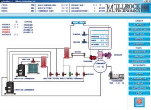 revo research & development freeze dryer