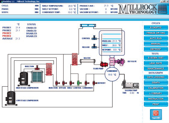 OptiDry Freeze Drying Control System Synoptic Screen