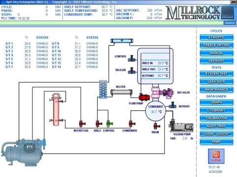Freeze Dryer Restoration & Upgrades | Millrock Technology, Inc